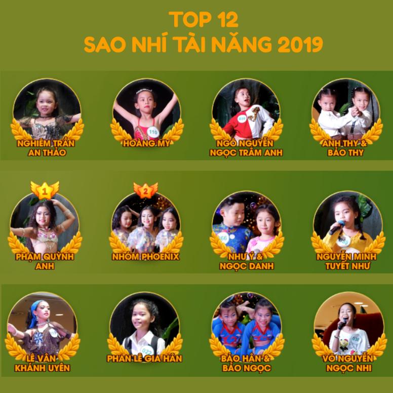TOP 12 THÍ SINH XUẤT SẮC NHẤT SAO NHÍ TÀI NĂNG 2019